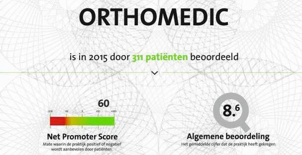 Patiënten beoordelen OrthoMedic met 8,6